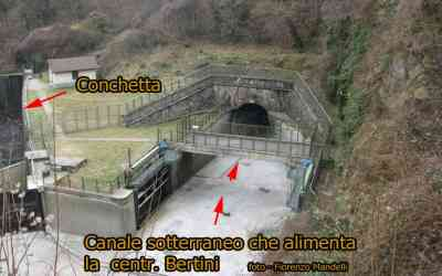Canale sotterraneo